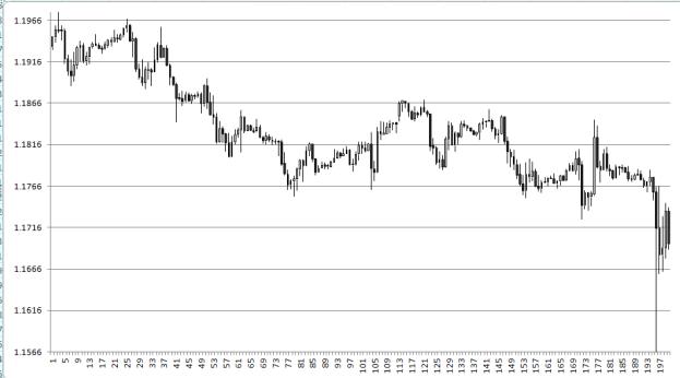 ctx_chart